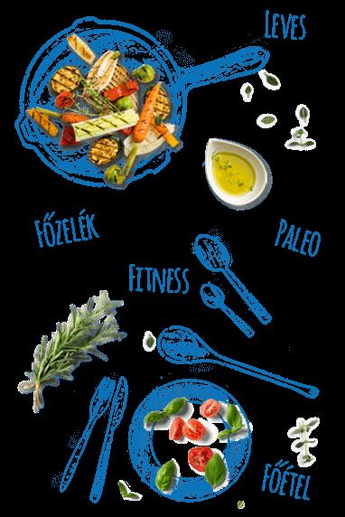 e-food: minőség