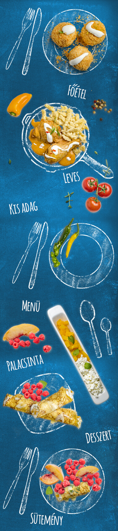e-food: mivel fizethet